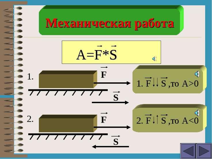 F F S S 1. 2. Механическая работа 1. F S ,то A>0 2. F S ,то A