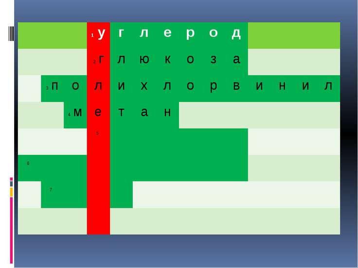 1у г л е р о д 2г л ю к о з а 3п о л и х л о р в и н и л 4м е т а н 5 6 7