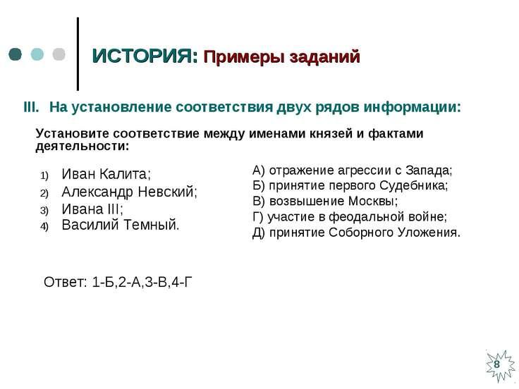 * ИСТОРИЯ: Примеры заданий Иван Калита; Александр Невский; Ивана III; Василий...