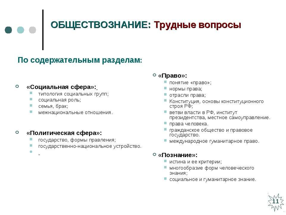 * ОБЩЕСТВОЗНАНИЕ: Трудные вопросы «Социальная сфера»: типология социальных гр...