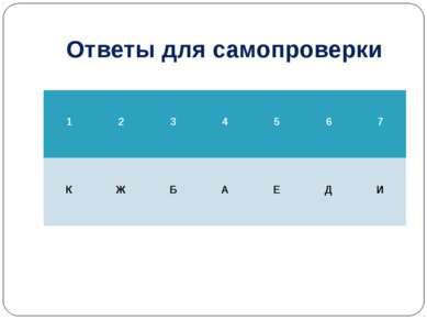 Ответы для самопроверки 1 2 3 4 5 6 7 К Ж Б А Е Д И
