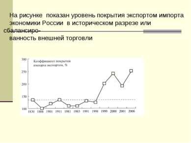 На рисунке показан уровень покрытия экспортом импорта экономики России в исто...