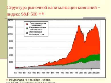 Структура рыночной капитализации компаний – индекс S&P 500 ИМЭМО * Из доклада...