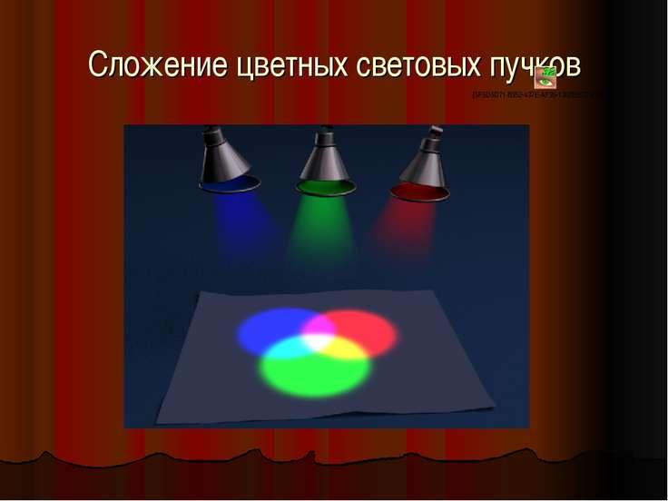 Сложение цветных световых пучков