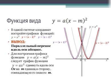 Функция вида х у 0 1 1