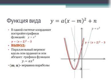 Функция вида -2 -3