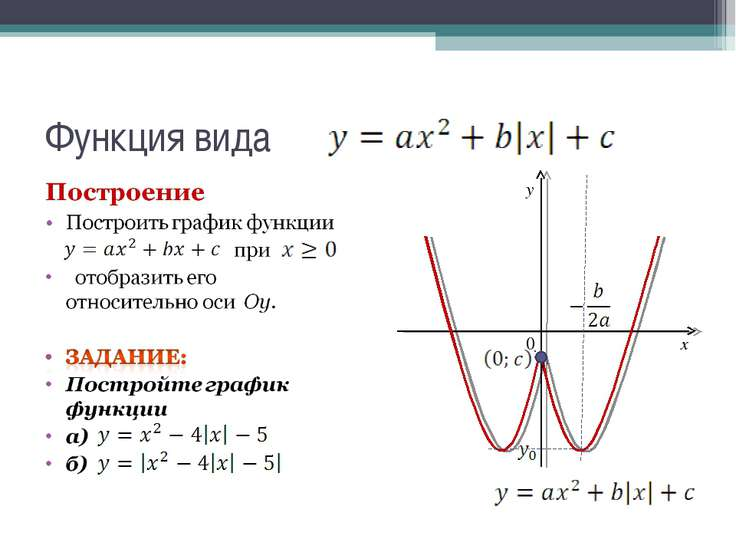 Функция вида х у 0
