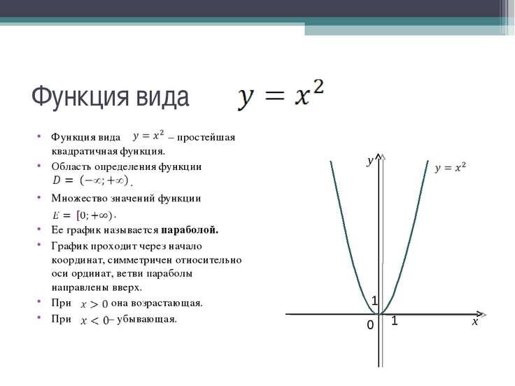 Функция вида Функция вида – простейшая квадратичная функция. Область определе...