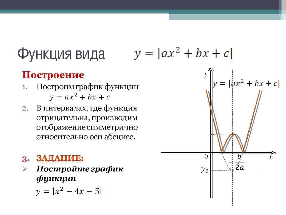 Функция вида х 0 у