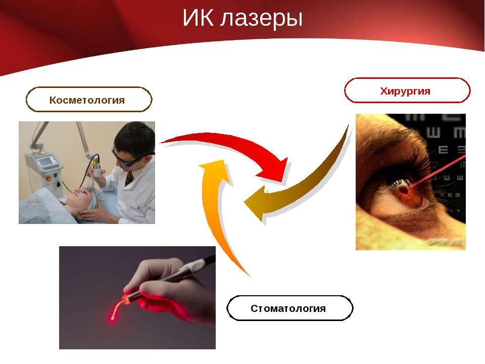 ИК лазеры Косметология Стоматология