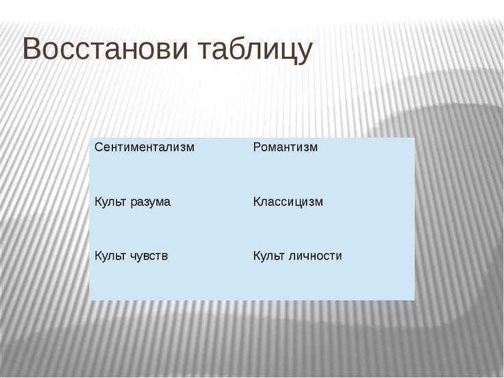 Восстанови таблицу Сентиментализм Романтизм Культразума Классицизм Культчувст...
