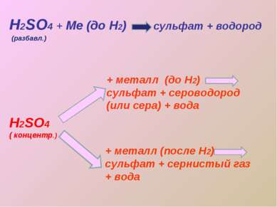 Н2SO4 + Ме (до Н2) сульфат + водород Н2SO4 ( концентр.) + металл (до Н2) суль...