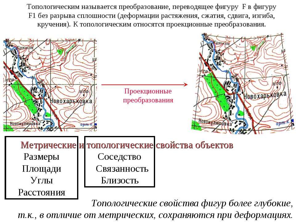 Метрические и топологические свойства объектов Размеры Площади Углы Расстояни...