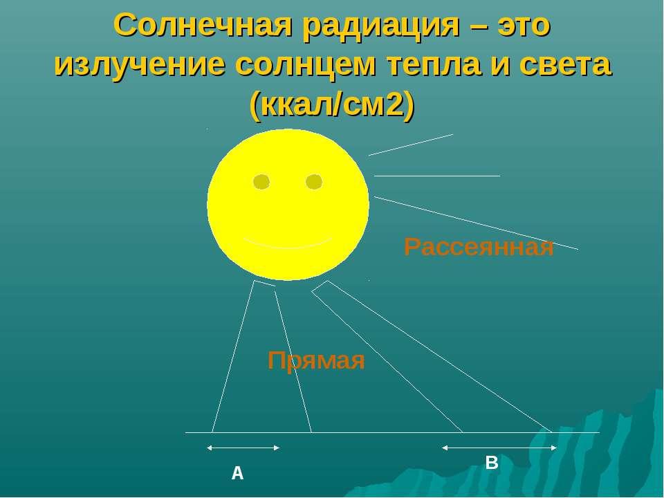 Солнечная радиация – это излучение солнцем тепла и света (ккал/см2) В А Пряма...