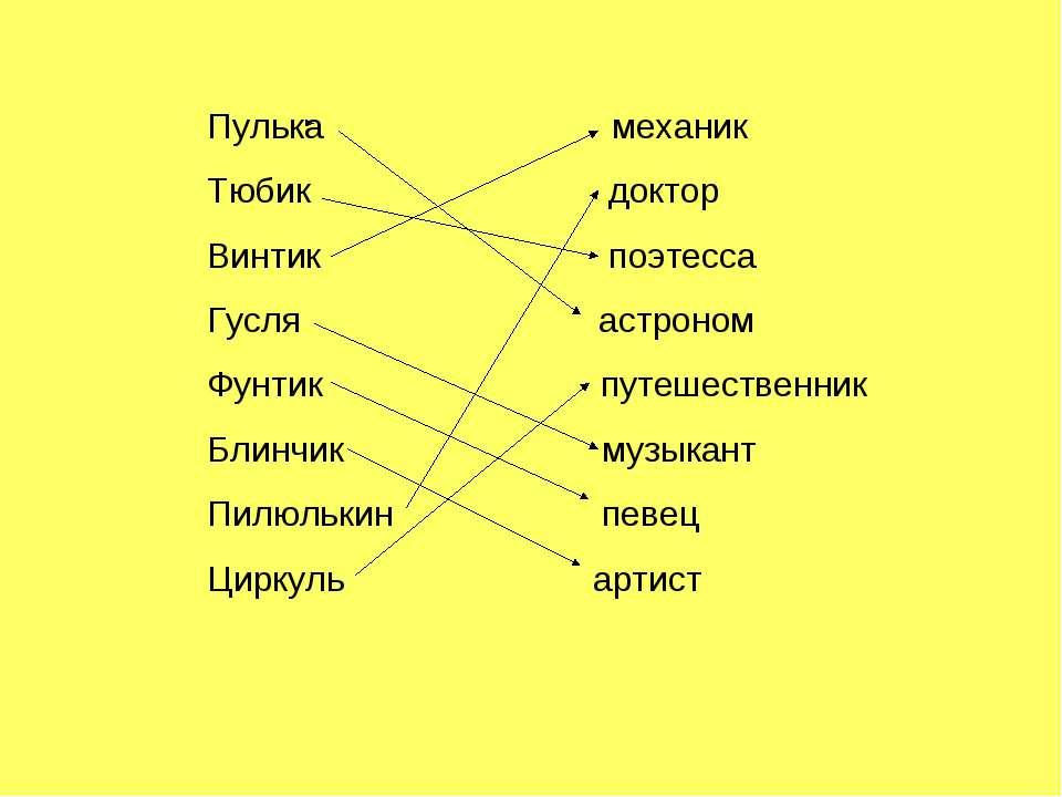 Пулька механик Тюбик доктор Винтик поэтесса Гусля астроном Фунтик путешествен...