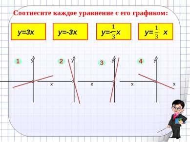 Соотнесите каждое уравнение с его графиком: у=3х у=-3х у=- х у= х у х у х у х...