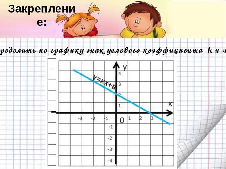 Закрепление: 1) Определить по графику знак углового коэффициента k и число b