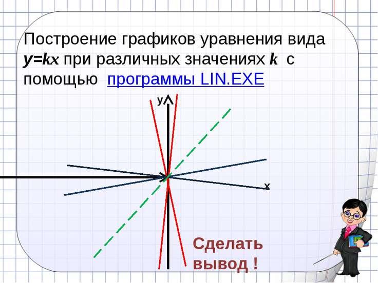 Построение графиков уравнения вида у=kх при различных значениях k с помощью п...