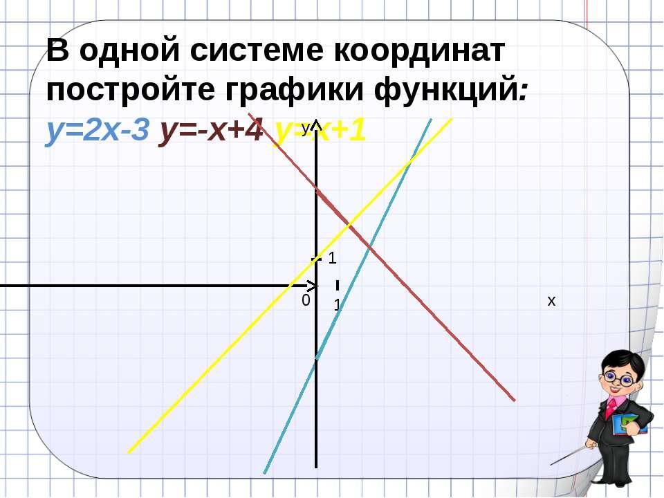 В одной системе координат постройте графики функций: y=2x-3 y=-x+4 y=x+1 х