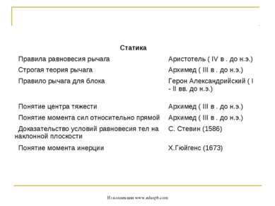 Из коллекции www.eduspb.com Статика  Правила равновесия рычага Аристотель ( ...