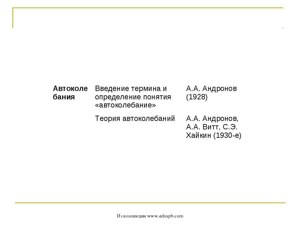 Из коллекции www.eduspb.com Автоколебания Введение термина и определение поня...