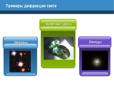 Примеры дифракции света Звезды Венцы Компакт-диск