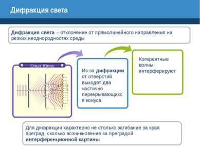 Дифракция света Из-за дифракции от отверстий выходят два частично перекрывающ...