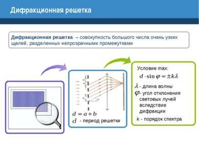 Дифракционная решетка Условие max: - длина волны - угол отклонения световых л...