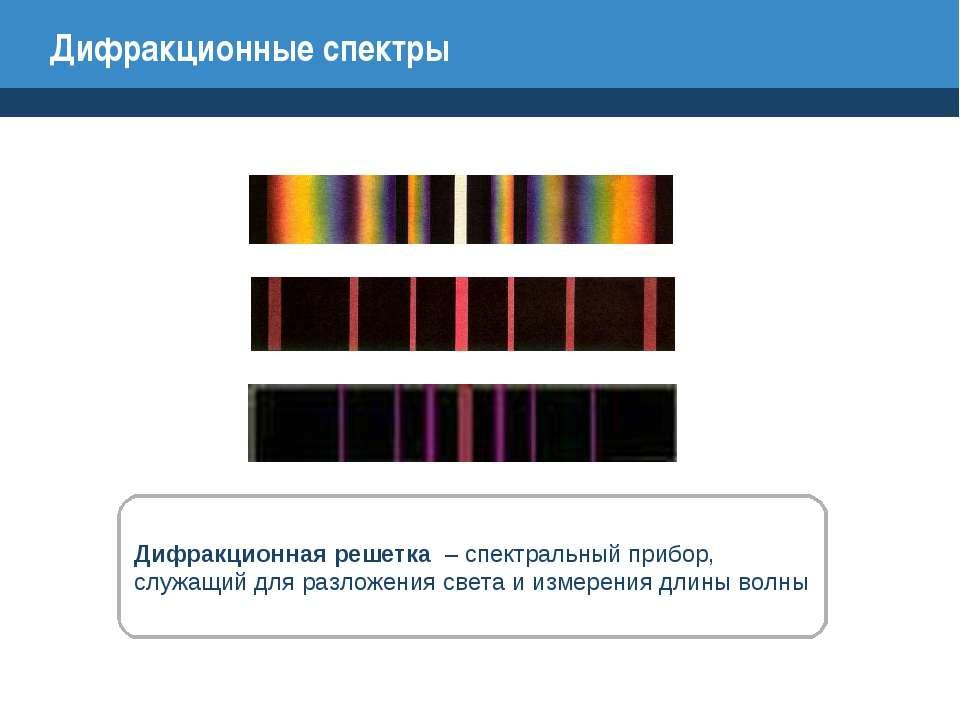 Дифракционные спектры Дифракционная решетка – спектральный прибор, служащий д...