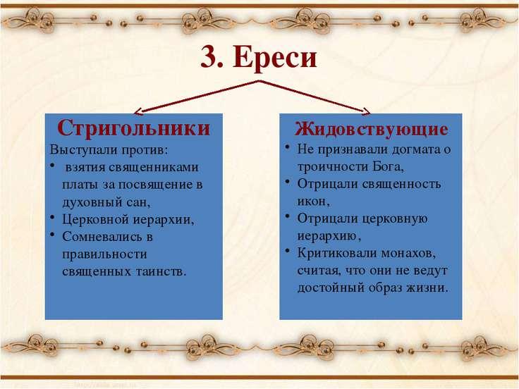 3. Ереси Стригольники Выступали против: взятия священниками платы за посвящен...