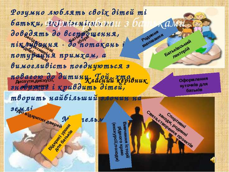 Батьківські збори Бесіди(групові, колективні, індивідуальні Диспути,дискусії,...