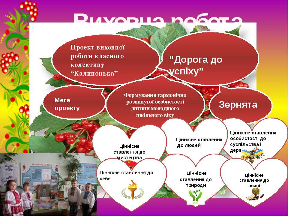 """Виховна робота Проект виховної роботи класного колективу """"Калинонька"""" """"Дорога..."""
