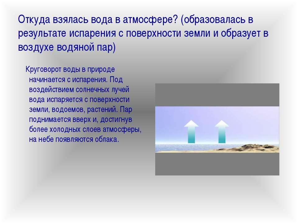 Откуда взялась вода в атмосфере? (образовалась в результате испарения с повер...
