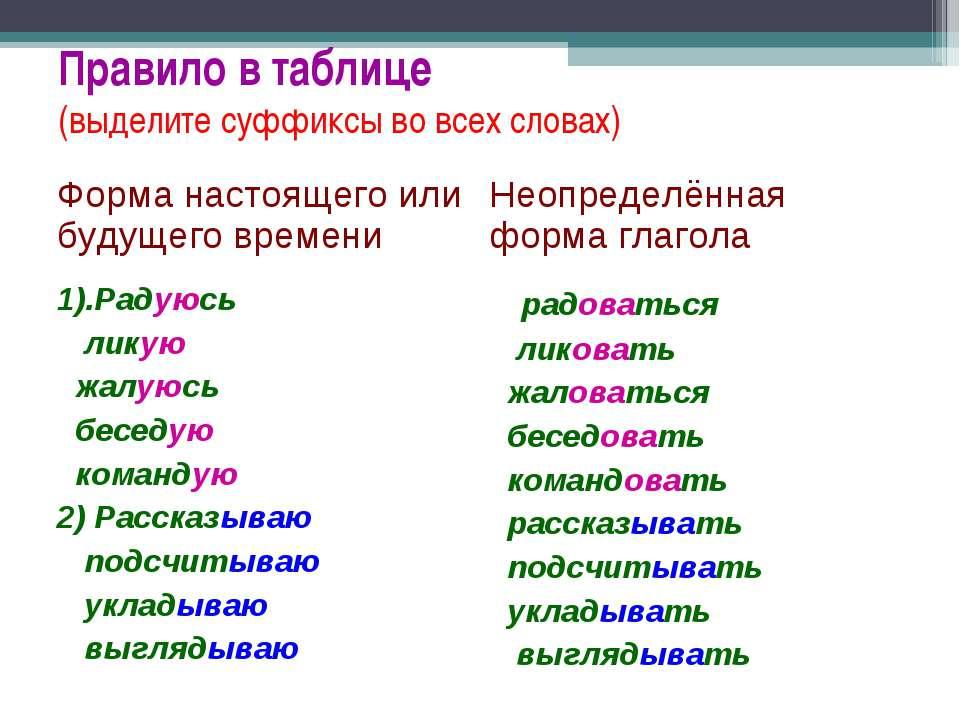таблица суффиксы прилагательных и причастий