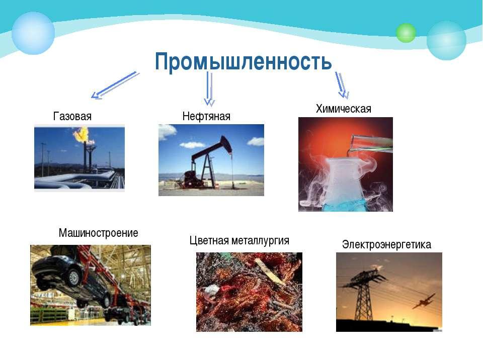 Промышленность Газовая Электроэнергетика Нефтяная Химическая Машиностроение Ц...