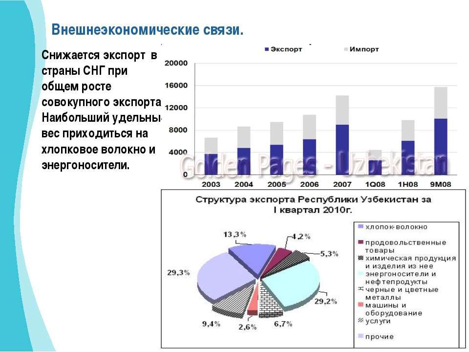 Внешнеэкономические связи. Снижается экспорт в страны СНГ при общем росте сов...