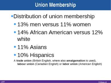 Distribution of union membership 13% men versus 11% women 14% African America...