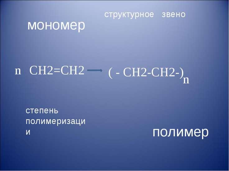 мономер полимер структурное звено степень полимеризации CH2=CH2 ( - CH2-CH2-)...