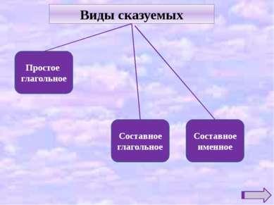 Виды сказуемых Простое глагольное Составное глагольное Составное именное
