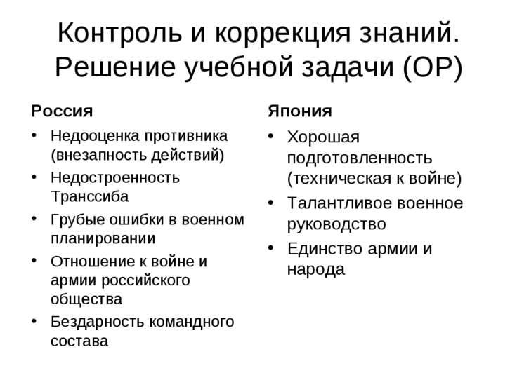 Контроль и коррекция знаний. Решение учебной задачи (ОР) Россия Недооценка пр...