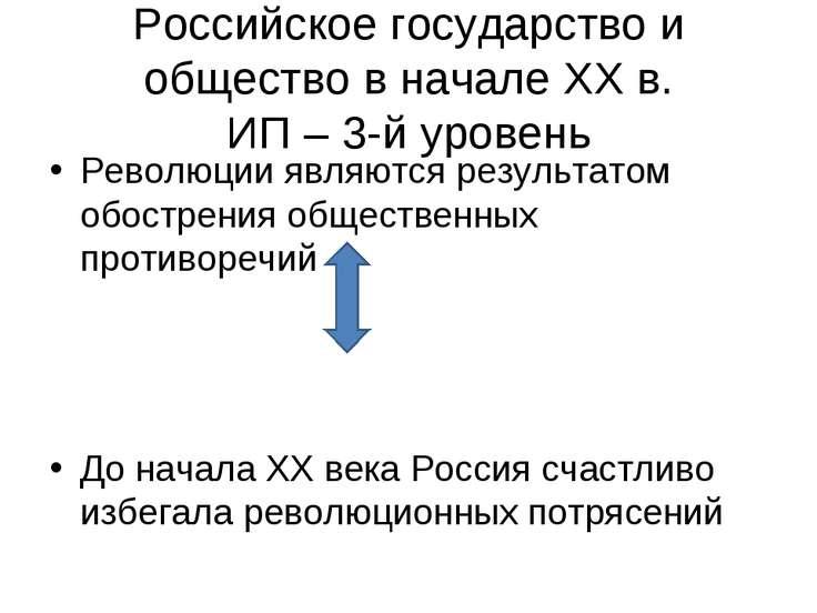 Российское государство и общество в начале XX в. ИП – 3-й уровень Революции я...