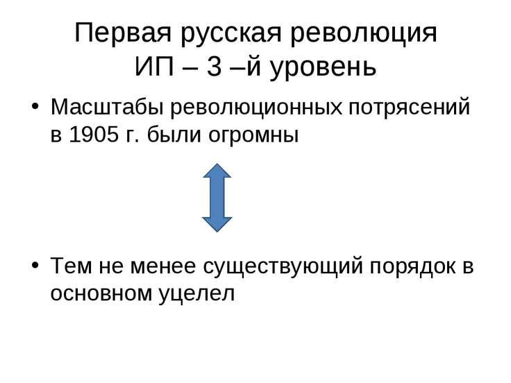 Первая русская революция ИП – 3 –й уровень Масштабы революционных потрясений ...