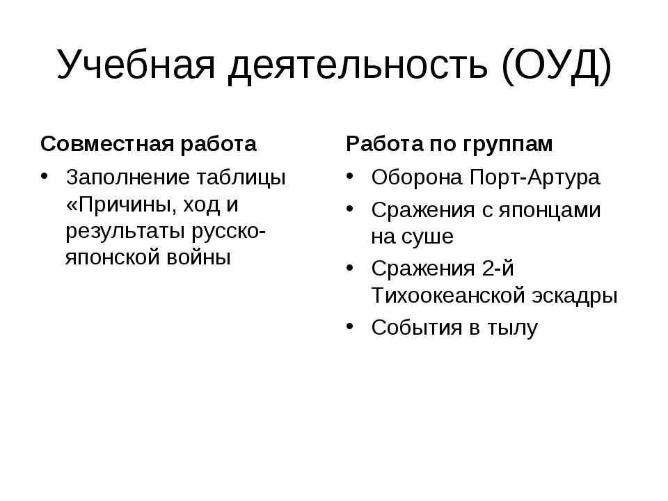 Учебная деятельность (ОУД) Совместная работа Заполнение таблицы «Причины, ход...
