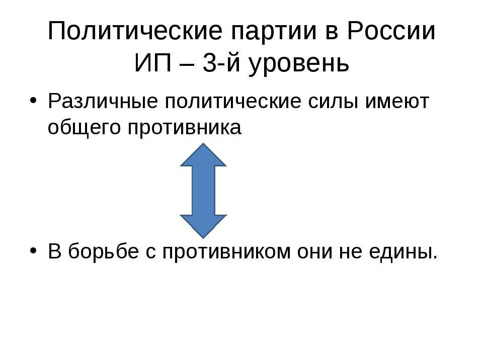 Политические партии в России ИП – 3-й уровень Различные политические силы име...