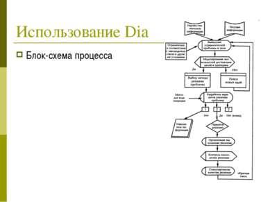 Использование Dia Блок-схема процесса
