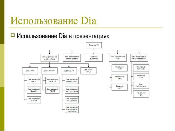 Использование Dia Использование Dia в презентациях