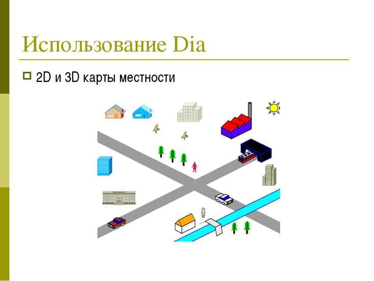 Использование Dia 2D и 3D карты местности