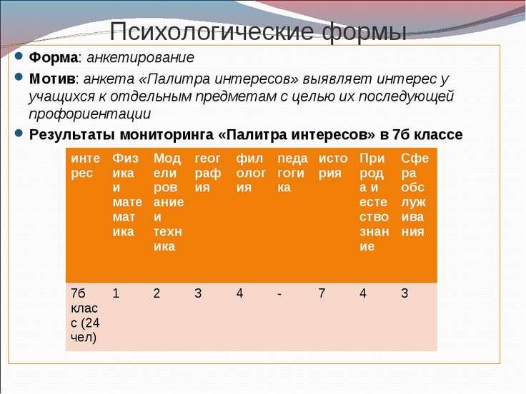 Психологические формы Форма: анкетирование Мотив: анкета «Палитра интересов» ...