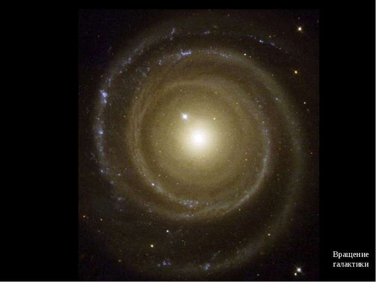 Вращение галактики