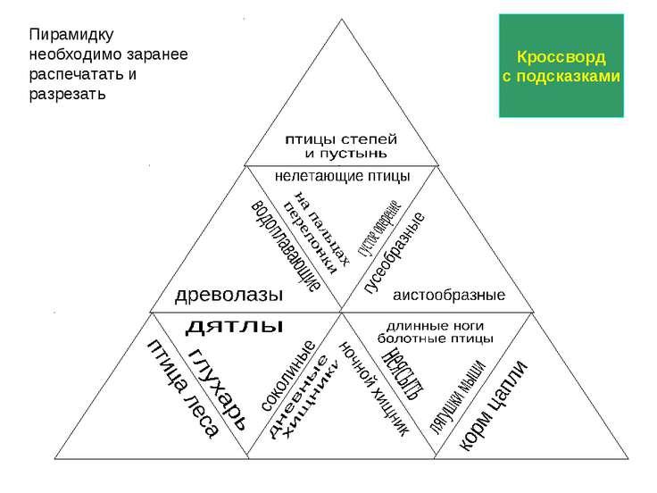 Пирамидку необходимо заранее распечатать и разрезать Кроссворд с подсказками